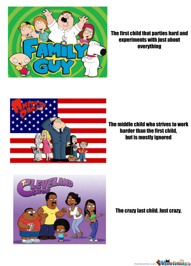Family Guy Trope