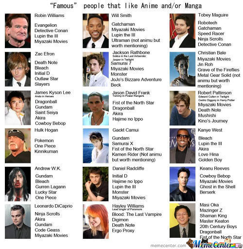 Famous People That Like Anime Or Manga