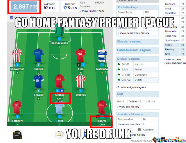 Fantasy Premier League Mistake
