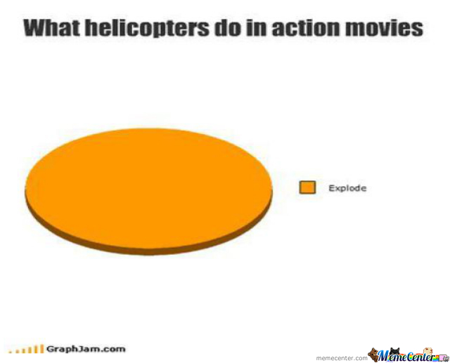 Fate Of Helicopters