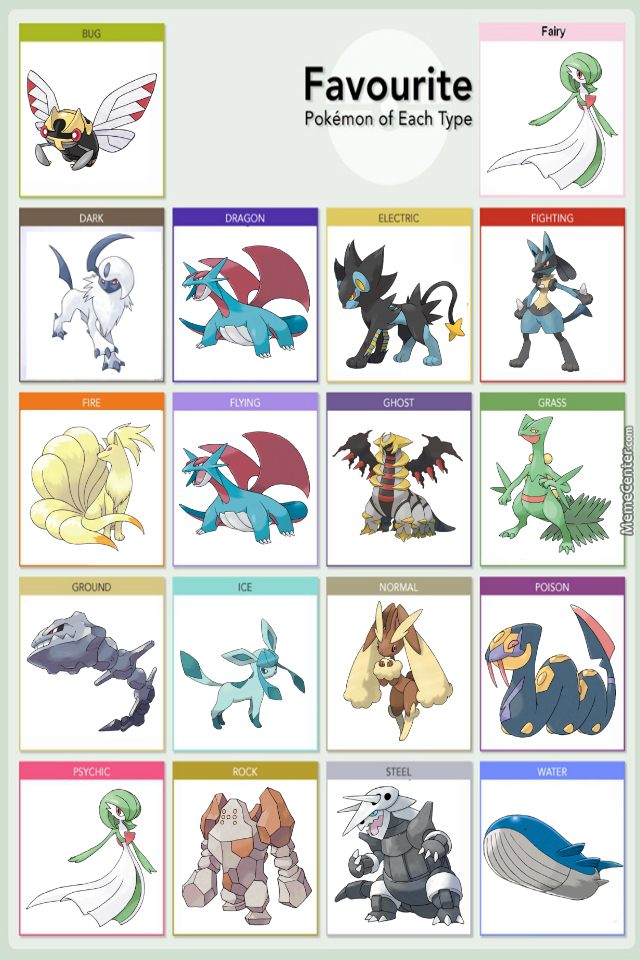 Favorite Pokemon (Template In The Comments) by nyan_panzer - Meme Center