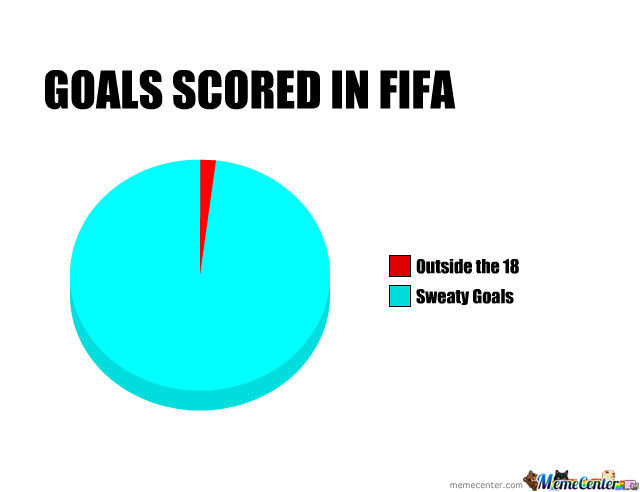 fifa memes by lampard8rl   meme center