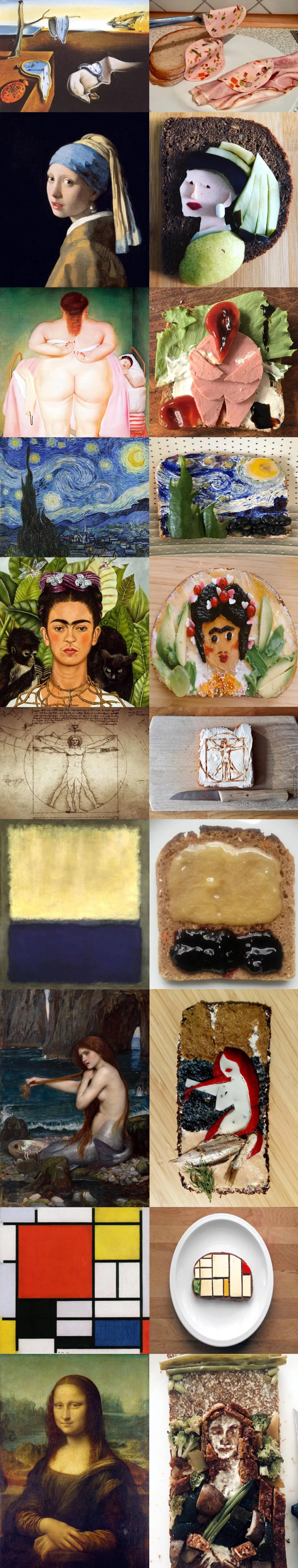 Food Art Classical Painting Edition By Kess Ex-Müller
