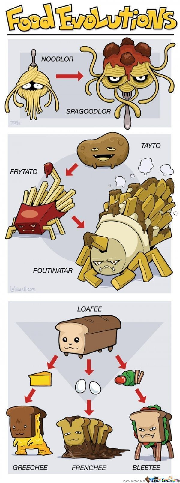 Food Evolutions.
