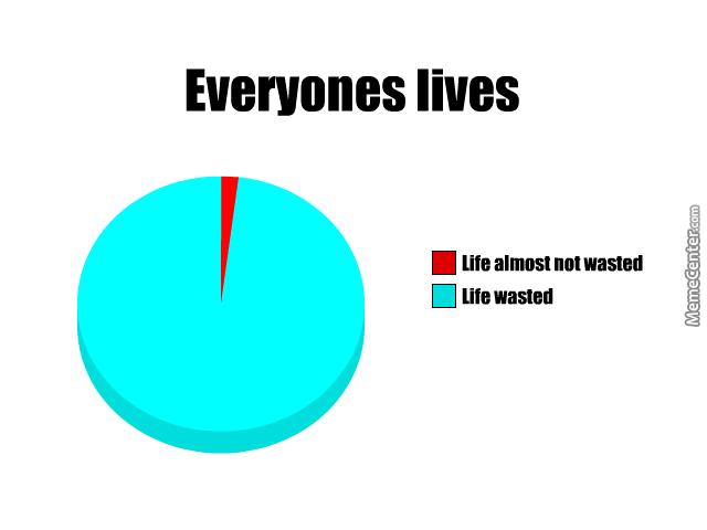 Funny Pie Charts By Lolcatlover Meme Center