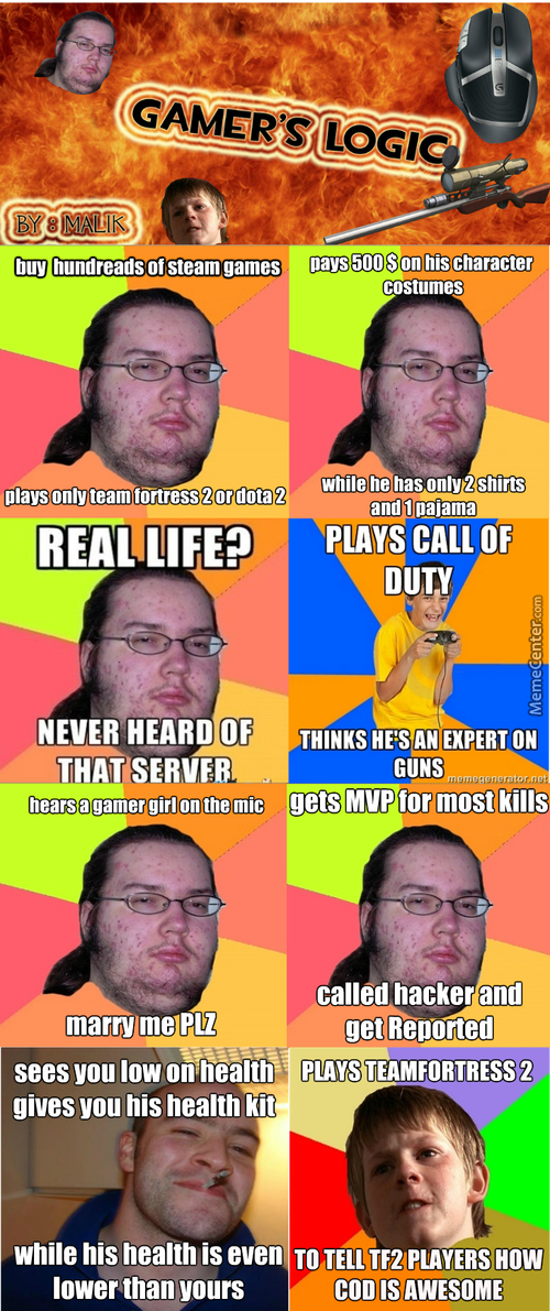Gamers Logic