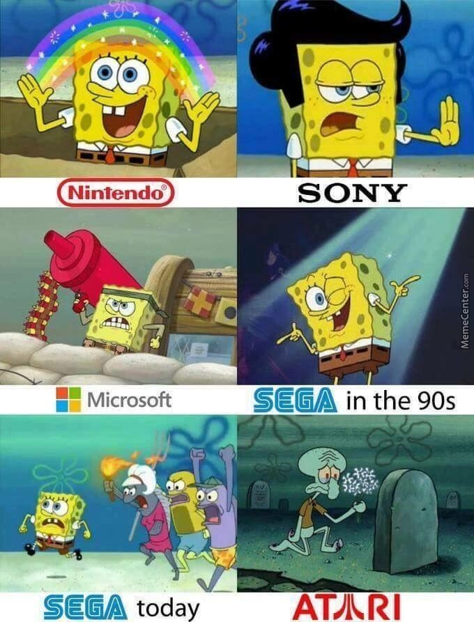 Gaming Companies In A Nutshell