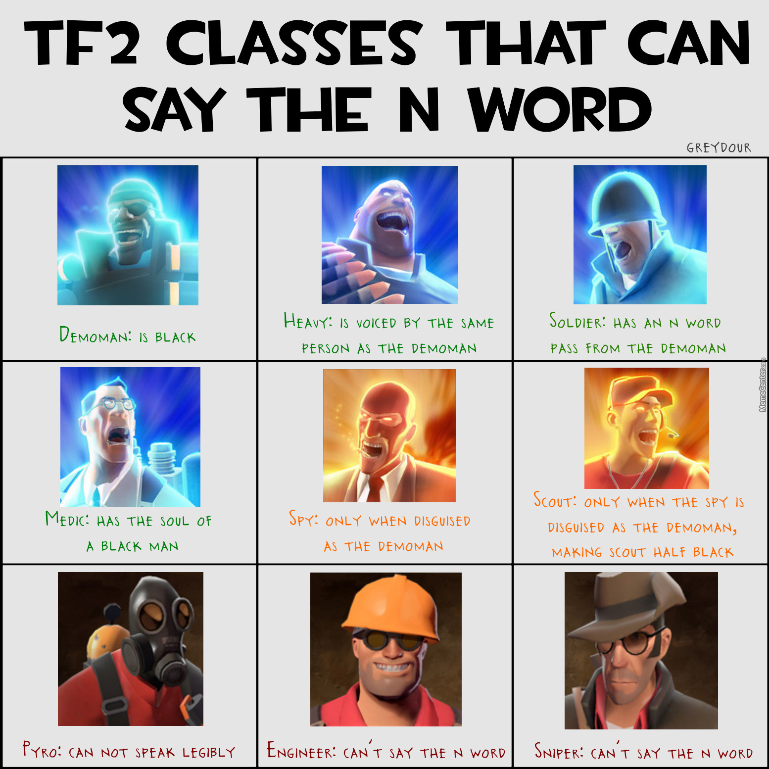 Gentlemen, I Have Come To Say The N Word