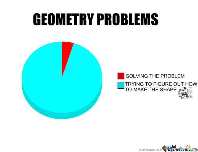 Image result for geometry memes