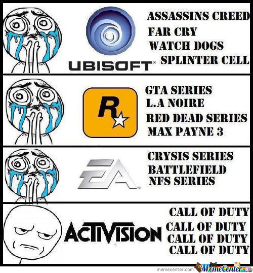 Getting Real Tired Of Your Sh*t Activision
