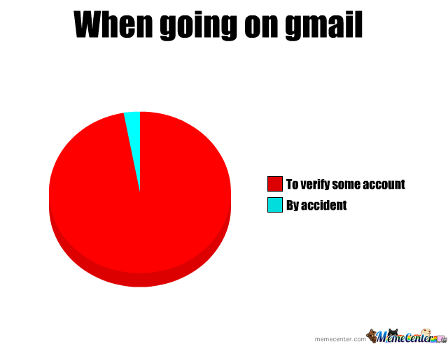 gmail_o_1912053 gmail by recyclebin meme center