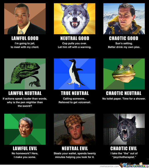 god neutral or evil_o_406537 god, neutral or evil by matte094 meme center
