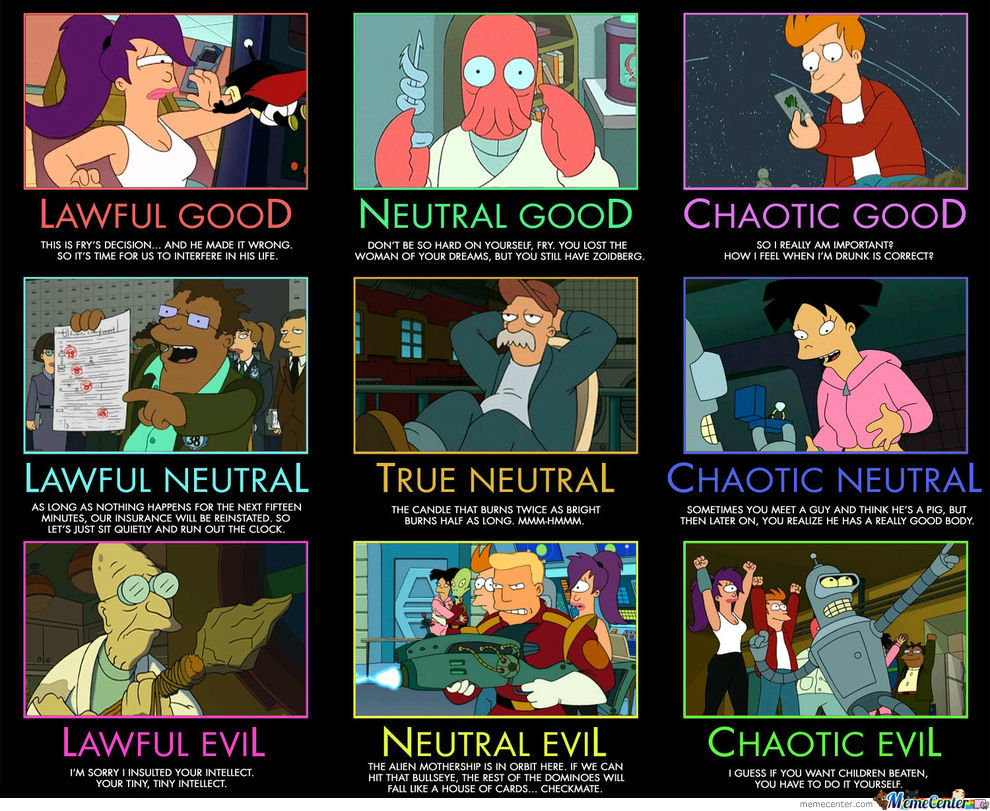 good neutral and evil lawful neutral and chaotic_o_1430481 good, neutral, and evil; lawful, neutral, and chaotic by