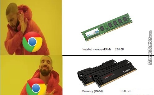 Google Chrome  Be Like : More Ram B*****h