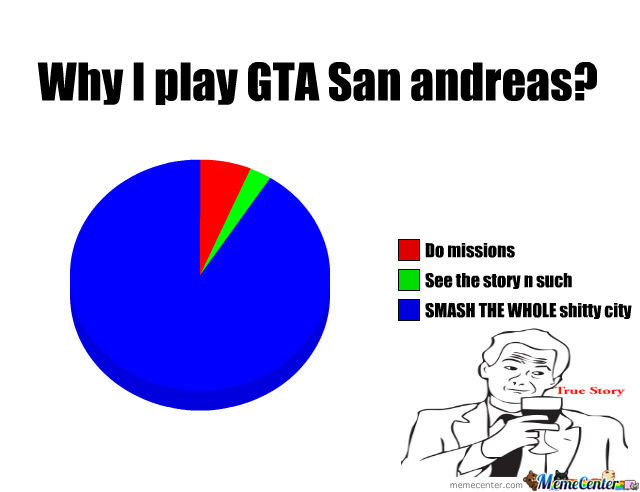 Gta's Story Its All The Same
