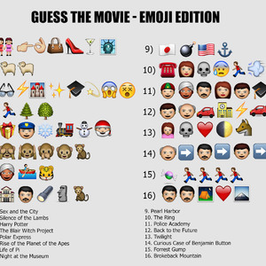 Guess The Emojimovie By Mfkpage Meme Center