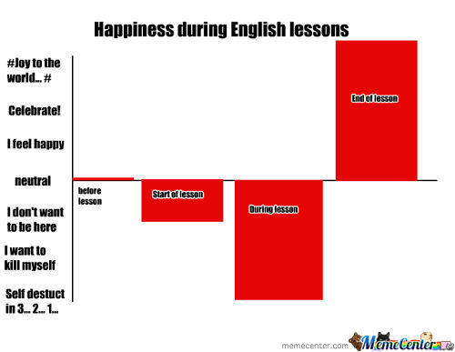 Happiness During English Lessons