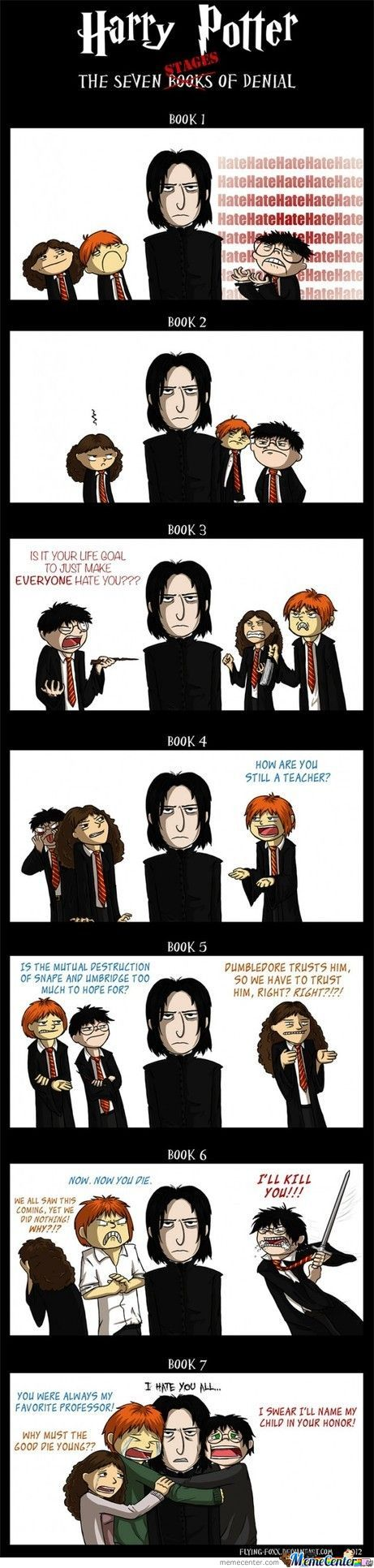 Harry Potter The Seven Stages Of Denial