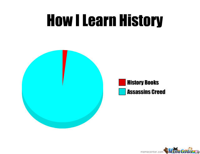 History Learning