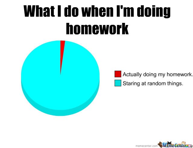 research about homework · a brand-new study on the academic effects of homework offers not only some intriguing results but also a lesson on how to read a study -- and a reminder.