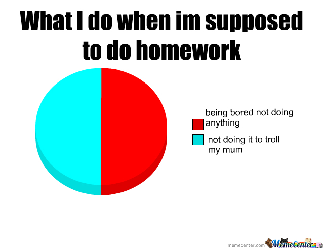 Reasons against homework