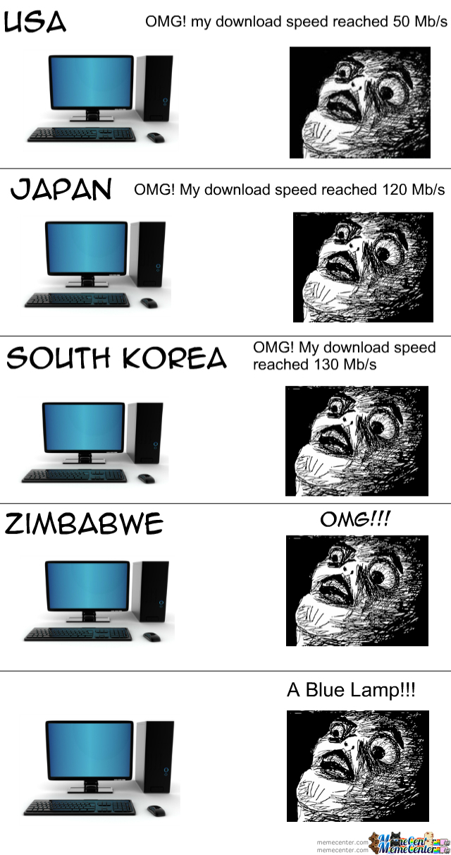 How's Your Country's Internet Speed?