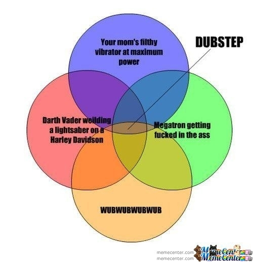 How Dubstep Is Made