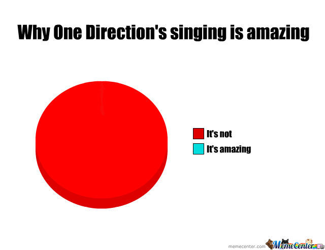How Good One Direction's Singing Is