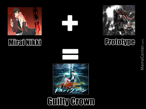 How Guilty Crown Was Made