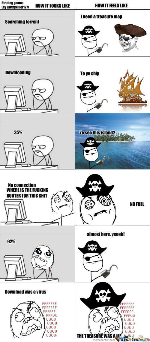 How I Feel When I Pirate Games
