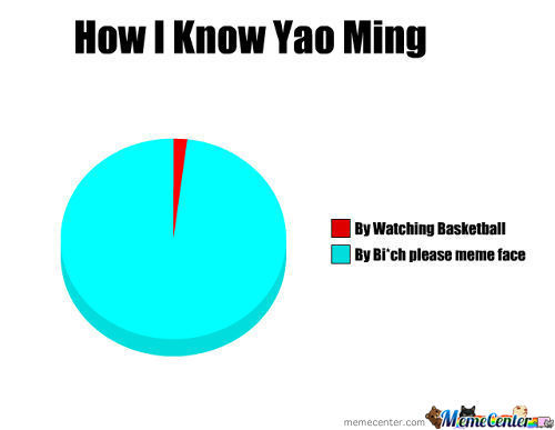 How I Know Yao Ming