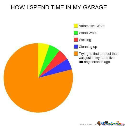 How I Spend Time In My Garage.