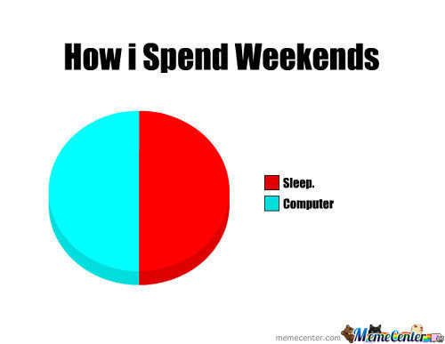 How I Spend Weekends
