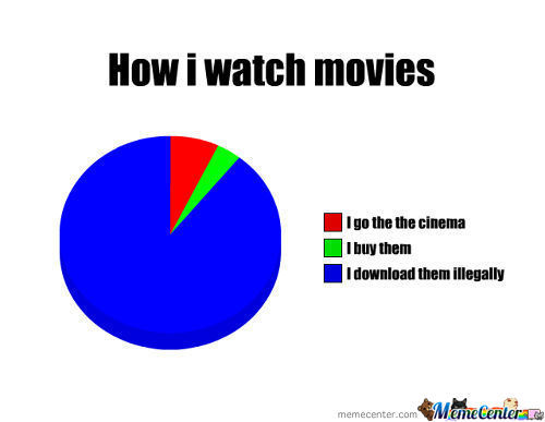 How I Watch Movies