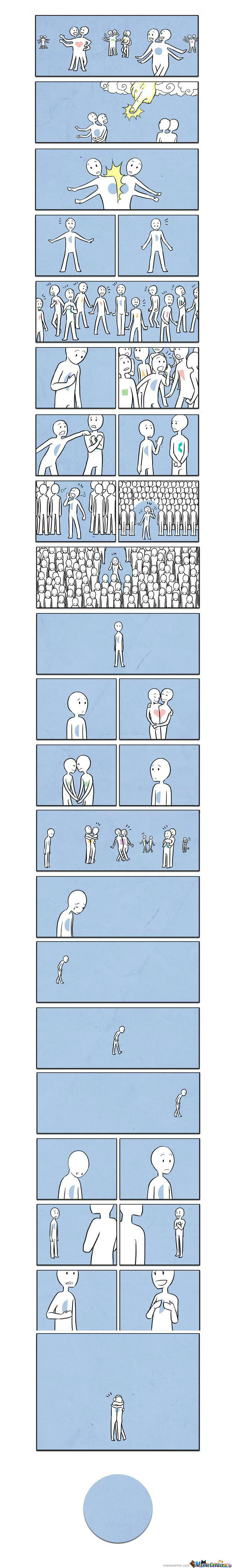 How Love Works (Really Long)