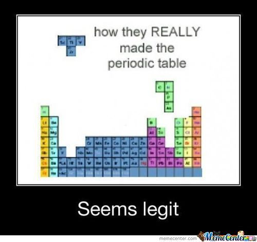How The Periodic Table Was Made