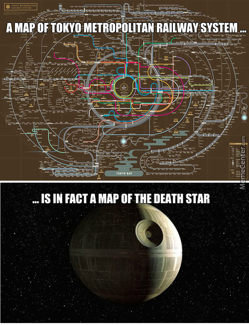 How To Get Around On The Death Star