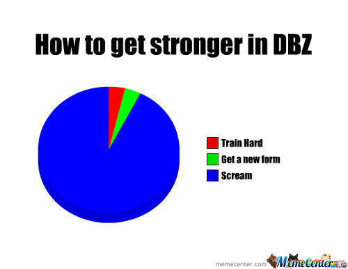How To Get Stronger