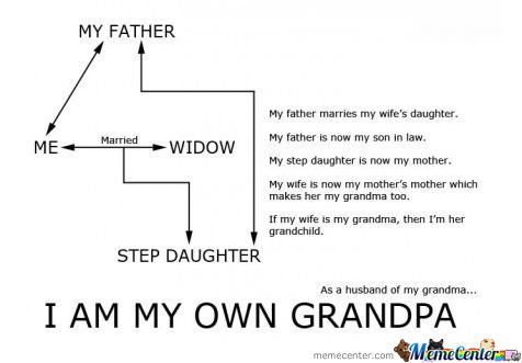 Im My Own Grandpa Diagram Illustration Of Wiring Diagram