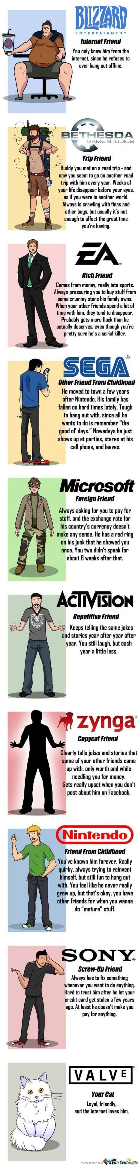 If Game Companies Wore Your Friends