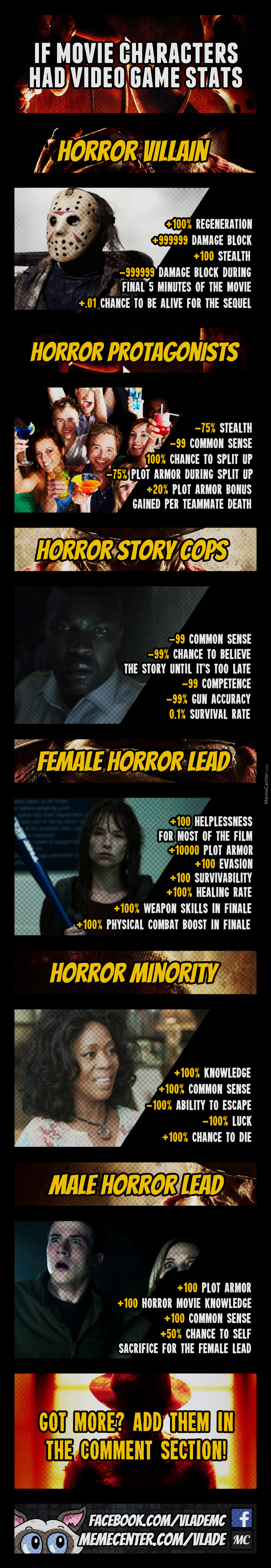 If Movie Characters Had Video Game Stats