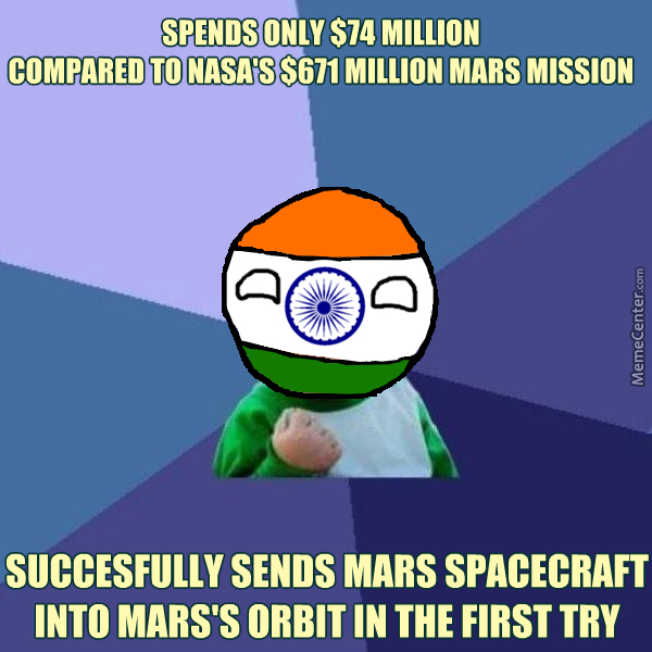 India Can Into Mars