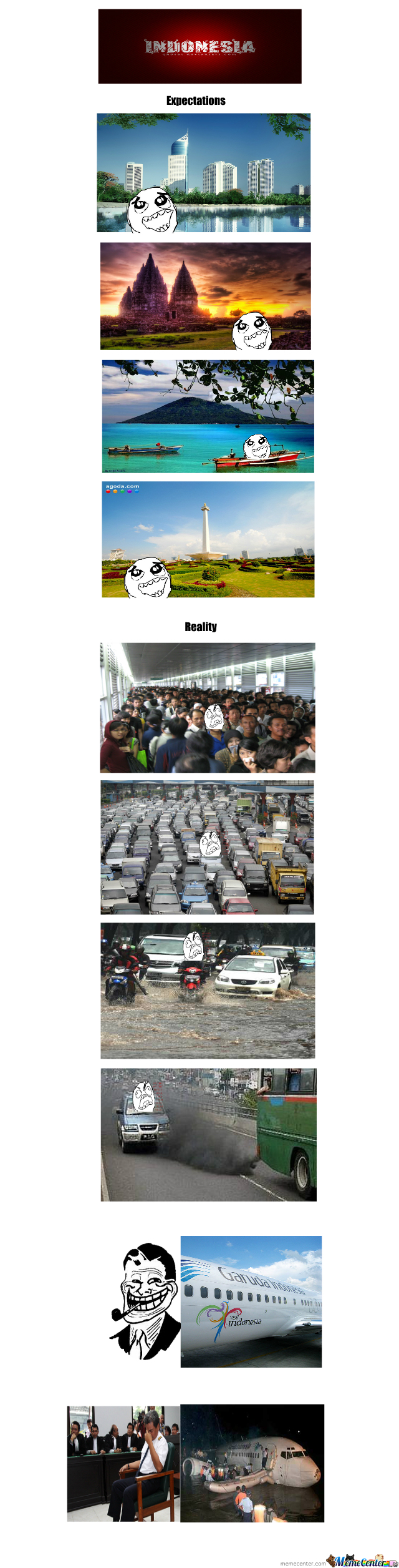 Indonesia Expectations V.s. Reality