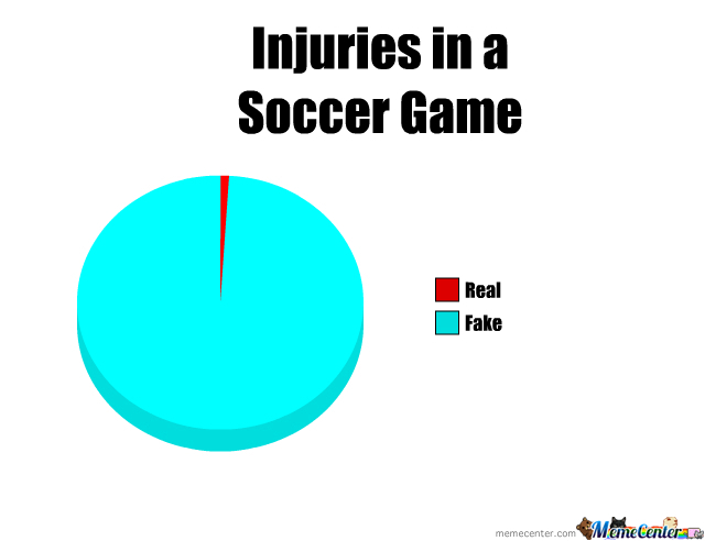 Injuries In A Soccer Game by guest_4188 - Meme Center