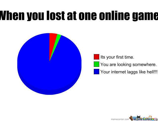 Internet Problems At Pc Games by trollorius - Meme Center