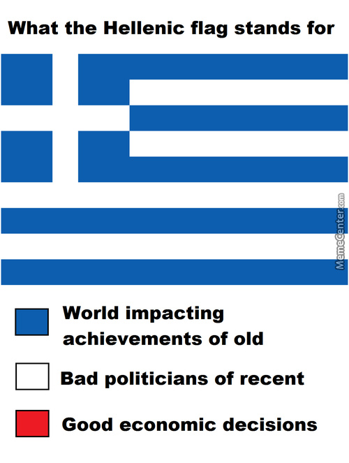 It`s Hellas, Not Greece...not That Anyone Cares