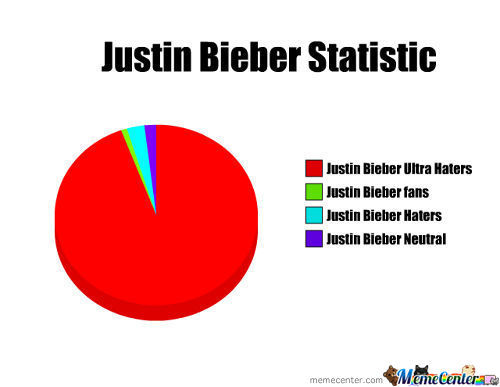 Jb Have Too Many Haters