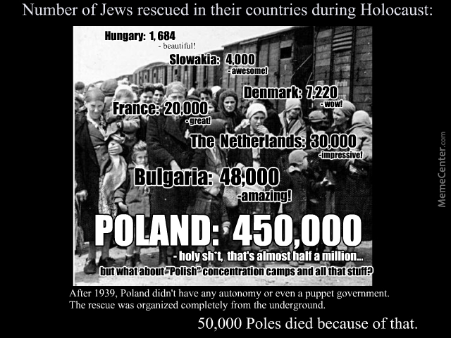 the image of jews during the holocaust Image survivors of believe that two million or fewer jews were killed in the holocaust describes being taken to a ghetto at gunpoint during.