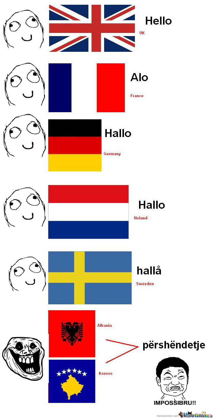 Language Difference