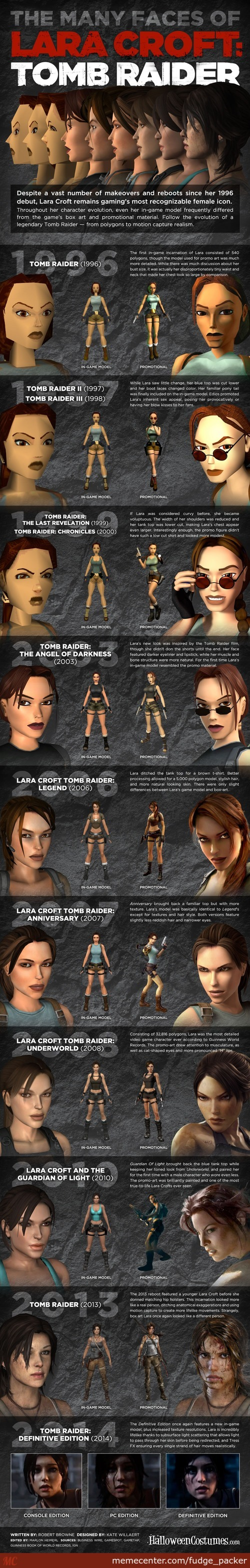 Lara Croft Everyone! No Fappers!